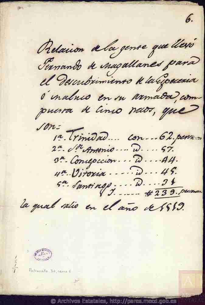 Servicios E Información Sobre Paleografía, Diplomática, Genealogía Y Archivística.